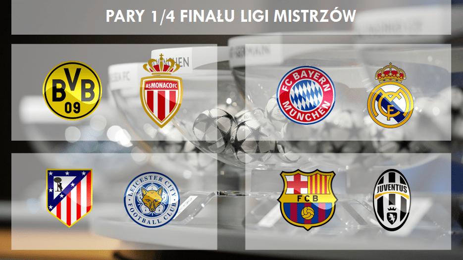 losowanie 1/4 finału Ligi Mistrzów