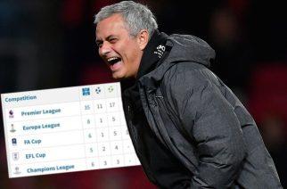 """""""Mourinho go zmarnował!"""" – fani Chelsea wspominają swoją gwiazdę… i chcą ją z powrotem"""