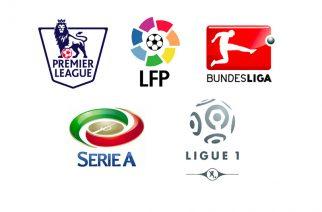 W jakiej lidze pada najwięcej bramek?