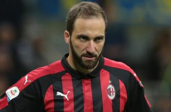 Niepewna przyszłość Gonzalo Higuaina. Milan nie jest przekonany do wykupu napastnika?