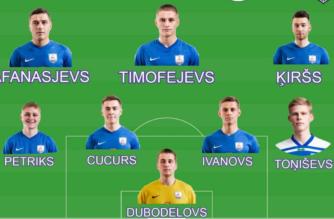 Absurdalny mecz w lidze łotewskiej. Zespół rozpoczął spotkanie… z ośmioma zawodnikami!