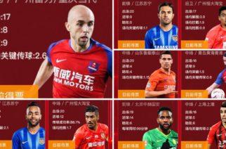 Adrian Mierzejewski wyróżniony. Polak nominowany do nagrody MVP sezonu Chinese Super League!
